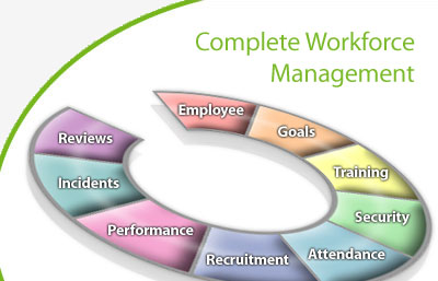 Workforce Management Solutions